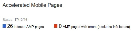 Number of successful AMPed page to date