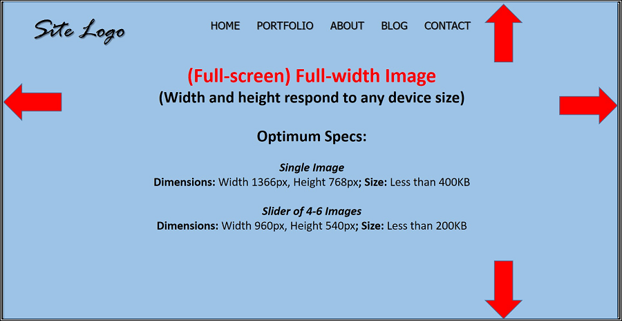 An image displaying optimal specs for image optimization and Full-Screen Full-Width Image.