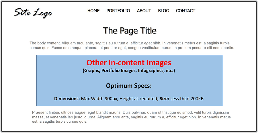 An image displaying optimal specs for special in-content images.