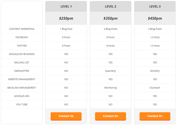 Vitalise Marketing, Pricing Comparison for Mobile